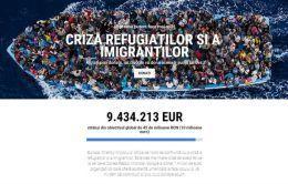 Google se implică în criza refugiaților: dublează orice sumă donată